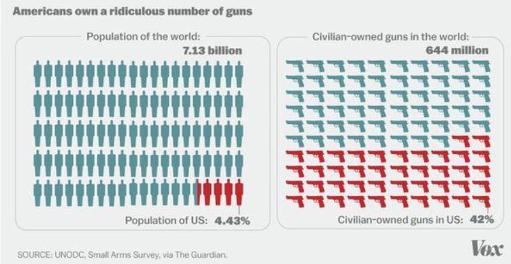 US and guns.png