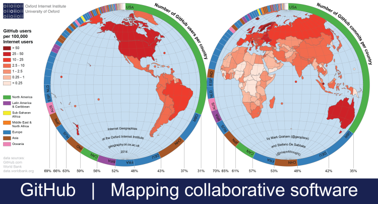 Mapping_collaborative_software_on_GitHub.png